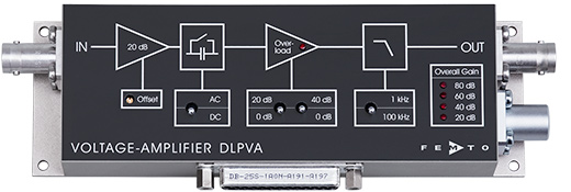 Amplificador de voltaje DLPVA
